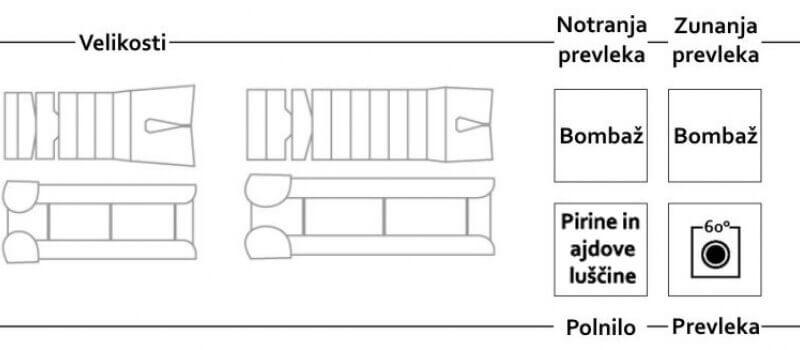 Podloga za otroka za v avtosedež, voziček ali lupinico.